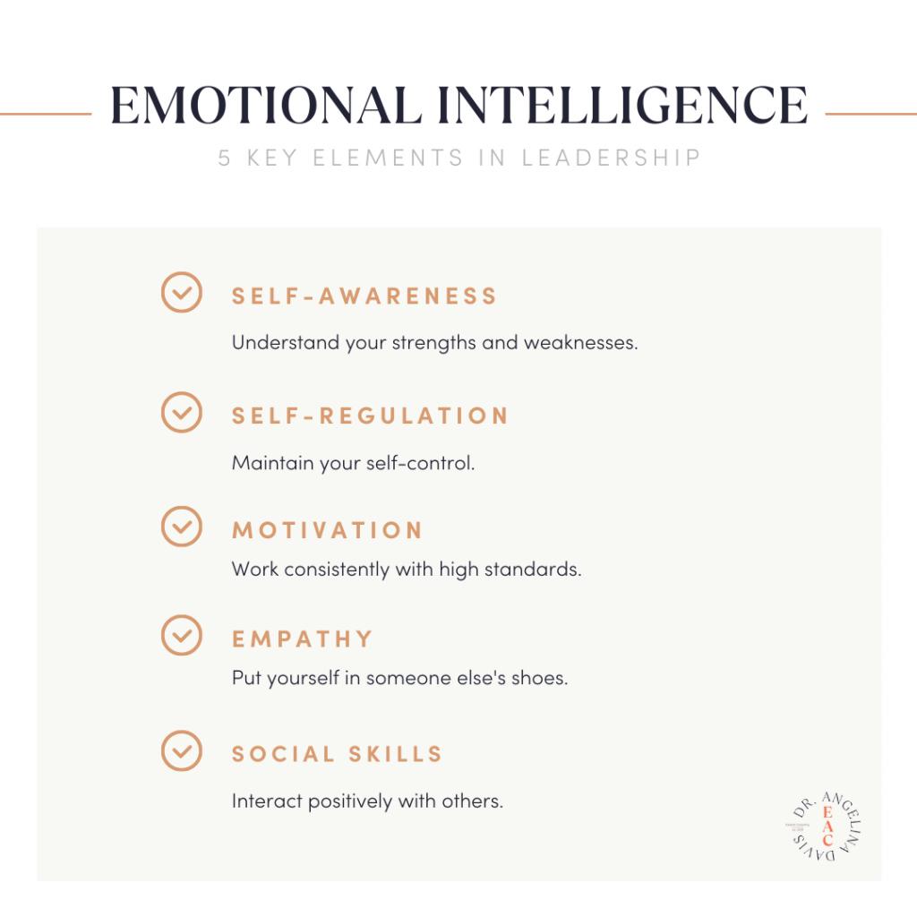 Emotional intelligence is the foundation of soft skills.